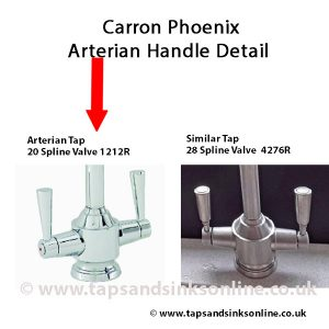Carron Phoenix Arterian Handle Detail