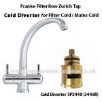 zurich filterflow COLD DIVERTER CARTRIDGE 3448R