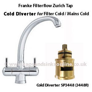 zurich filterflow COLD DIVERTER CARTRIDGE 3448R