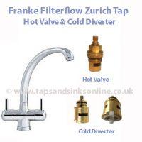 Franke Filterflow Zurich Tap Valves