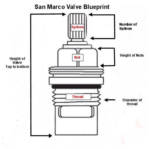 San Marco Valve Blueprint