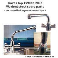 Davos 1990   2007