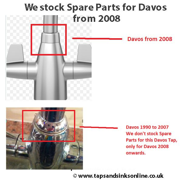 davos 2008 to old Davos locking nut