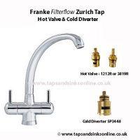 zurich filterflow valves