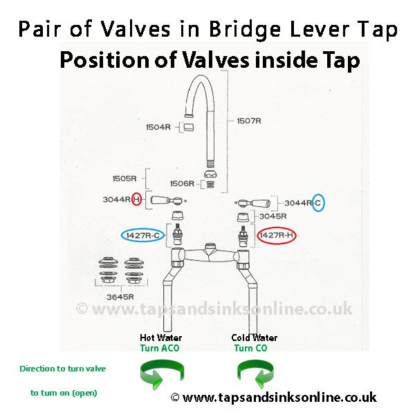 bridge lever valves with CO AND ACO Symbols