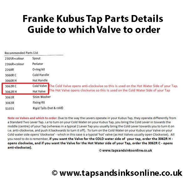 Franke Kubus Tap Parts Details