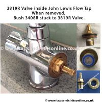 John Lewis Flow 3819R and 3408R