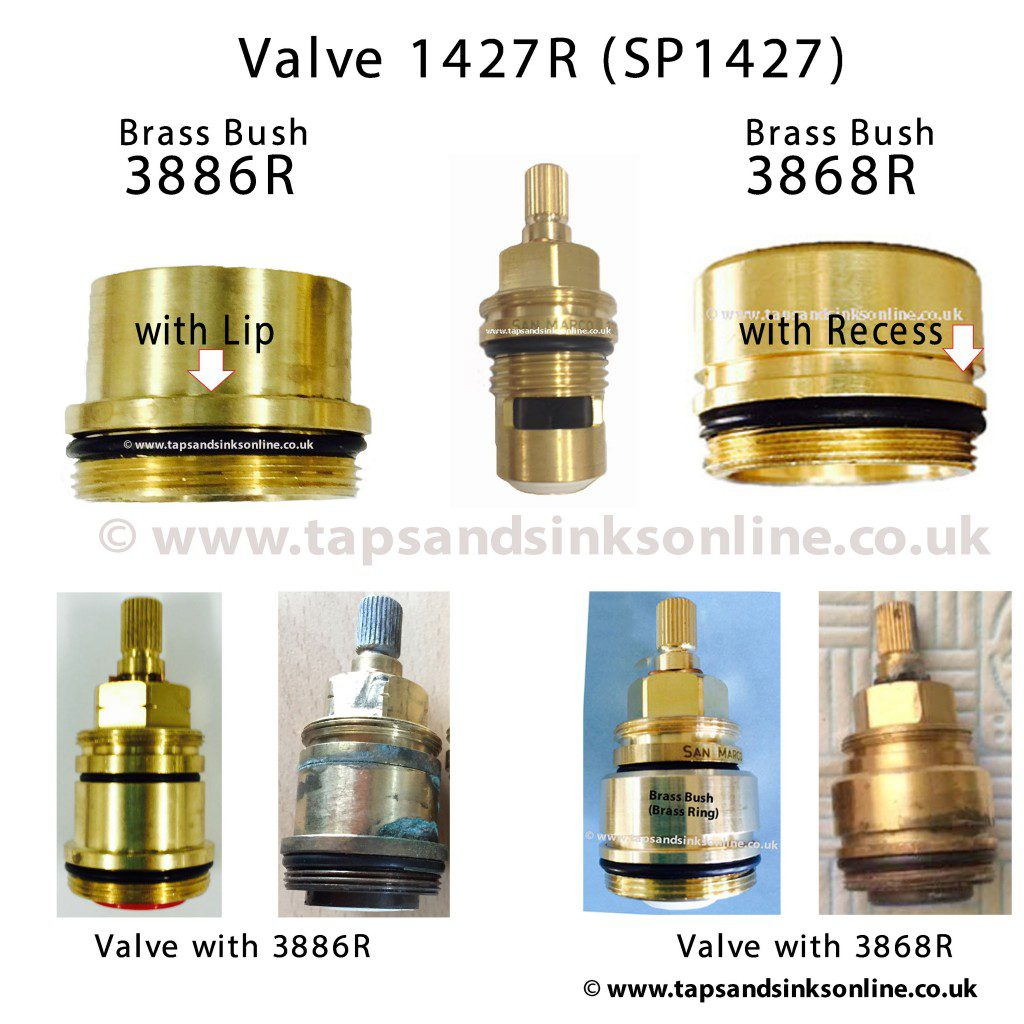 1427R Valve with Brass Bush Options