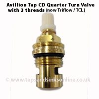 AVILLION 2 THREADED VALVE