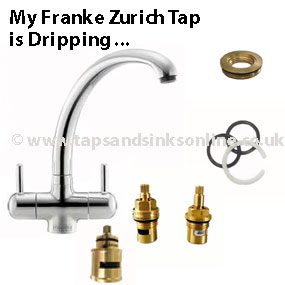 Franke Zurich tap Dripping Blog