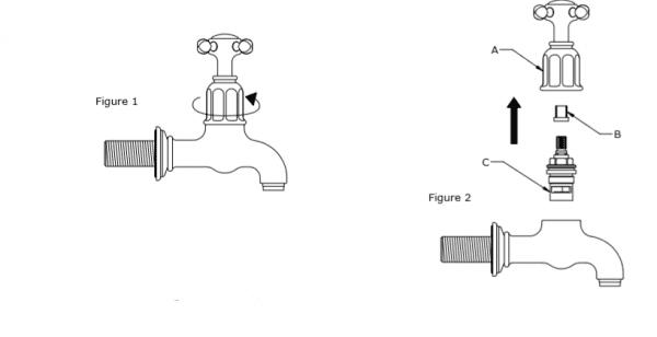 avillion cross head changing valve