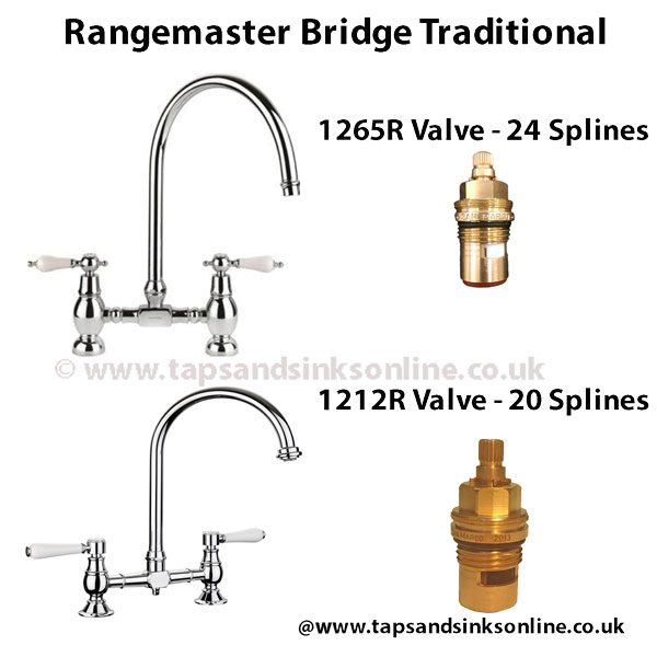 Rangemaster Bridge Traditional Valves