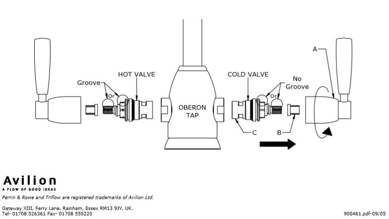 Valve changing Guide Oberon Tap Perrin and Rowe